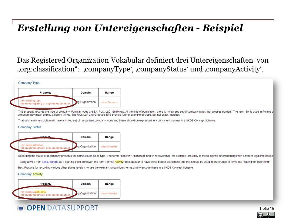 """Erstellung von Untereigenschaften - Beispiel Das Registered Organization Vokabular definiert drei Untereigenschaften von """"org:classification : 'companyType', 'companyStatus' und 'companyActivity'."""