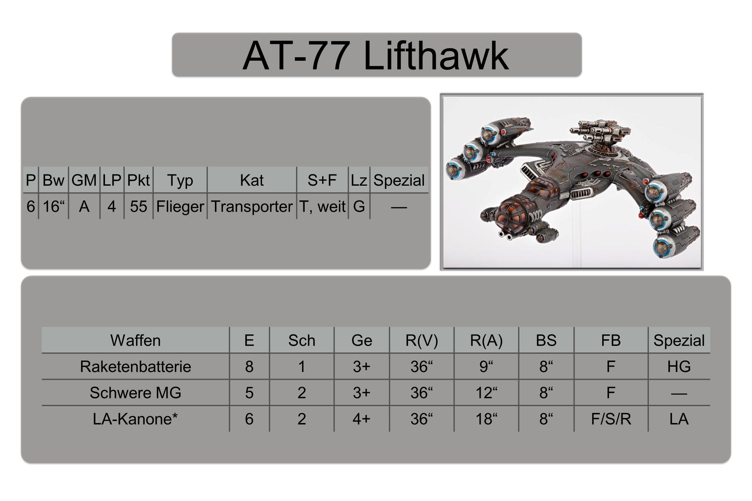 AT-77 Lifthawk P BwGMLPPktTypKatS+FLzSpezial 6 16 A455FliegerTransporterT, weitG— WaffenESchGeR(V)R(A)BSFBSpezial Raketenbatterie813+36 9 8 FHG Schwere MG523+36 12 8 F— LA-Kanone*624+36 18 8 F/S/RLA