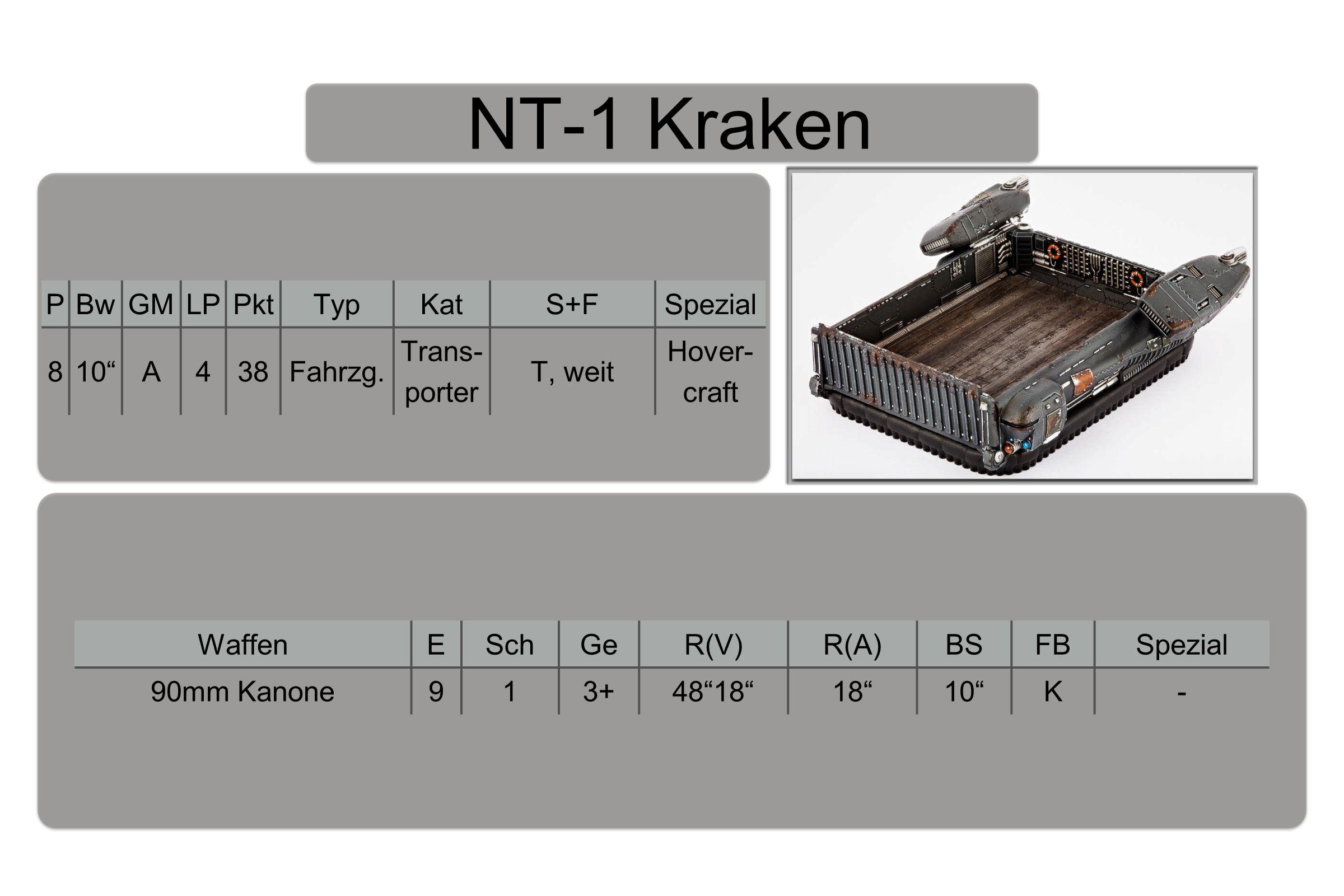NT-1 Kraken WaffenESchGeR(V)R(A)BSFBSpezial 90mm Kanone913+48 18 18 10 K- PBwGMLPPktTypKatS+FSpezial 810 A438Fahrzg.