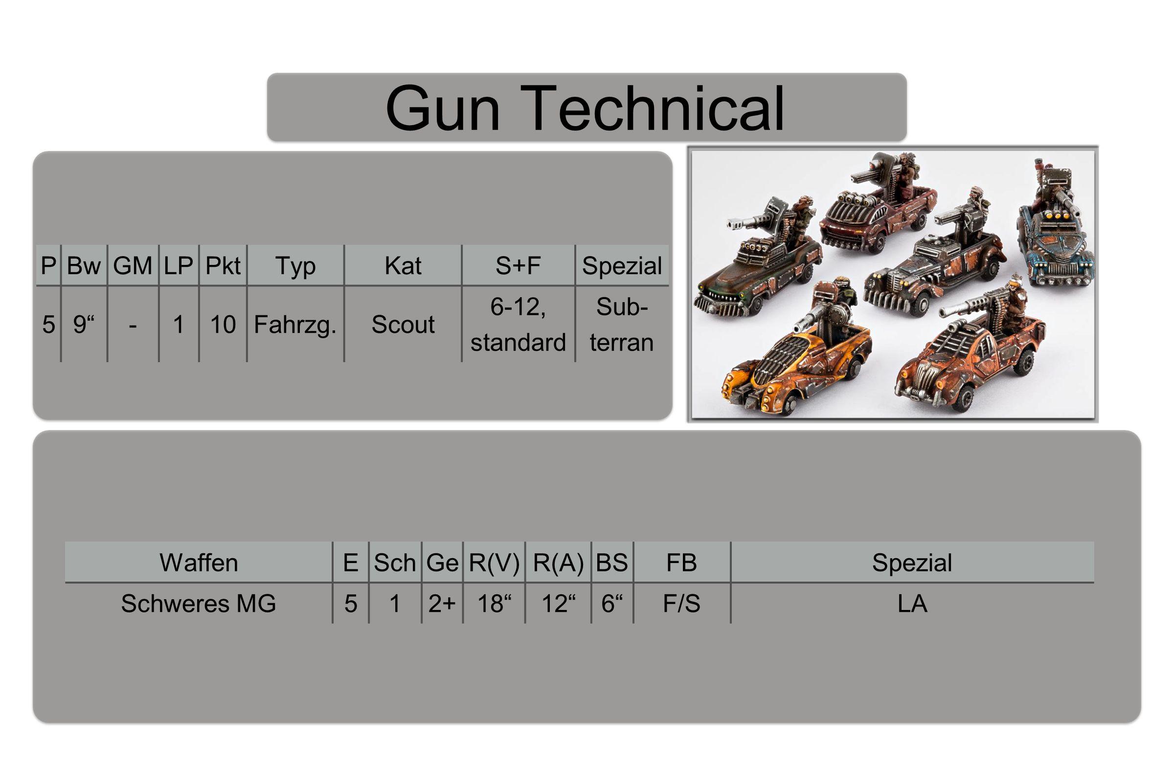 Gun Technical PBwGMLPPktTypKatS+FSpezial 59 -110Fahrzg.Scout 6-12, standard Sub- terran WaffenESchGeR(V)R(A)BSFBSpezial Schweres MG512+18 12 6 F/SLA