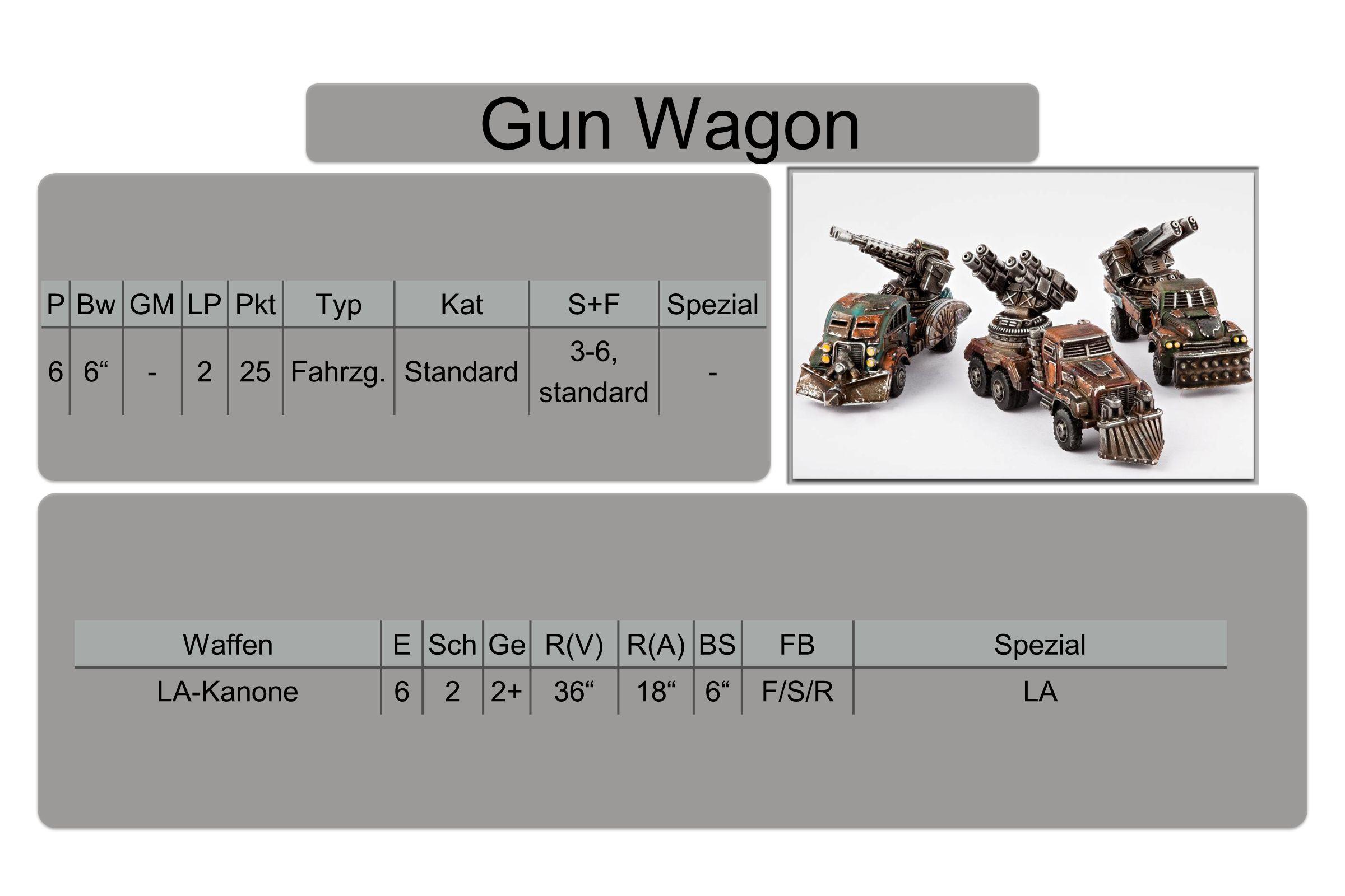 Gun Wagon PBwGMLPPktTypKatS+FSpezial 66 -225Fahrzg.Standard 3-6, standard - WaffenESchGeR(V)R(A)BSFBSpezial LA-Kanone622+36 18 6 F/S/RLA
