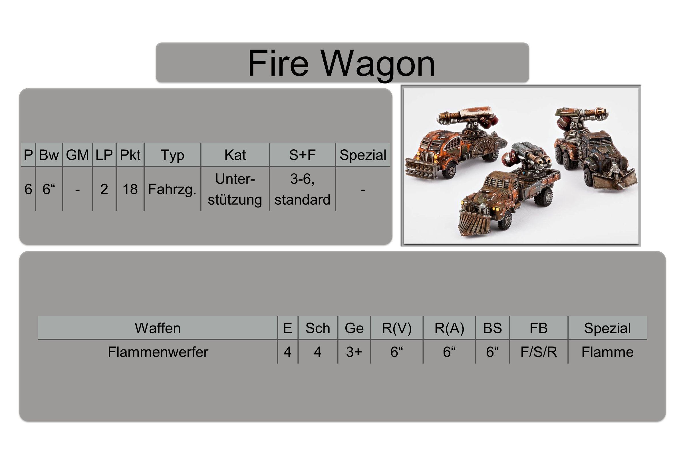 Fire Wagon PBwGMLPPktTypKatS+FSpezial 66 -218Fahrzg.