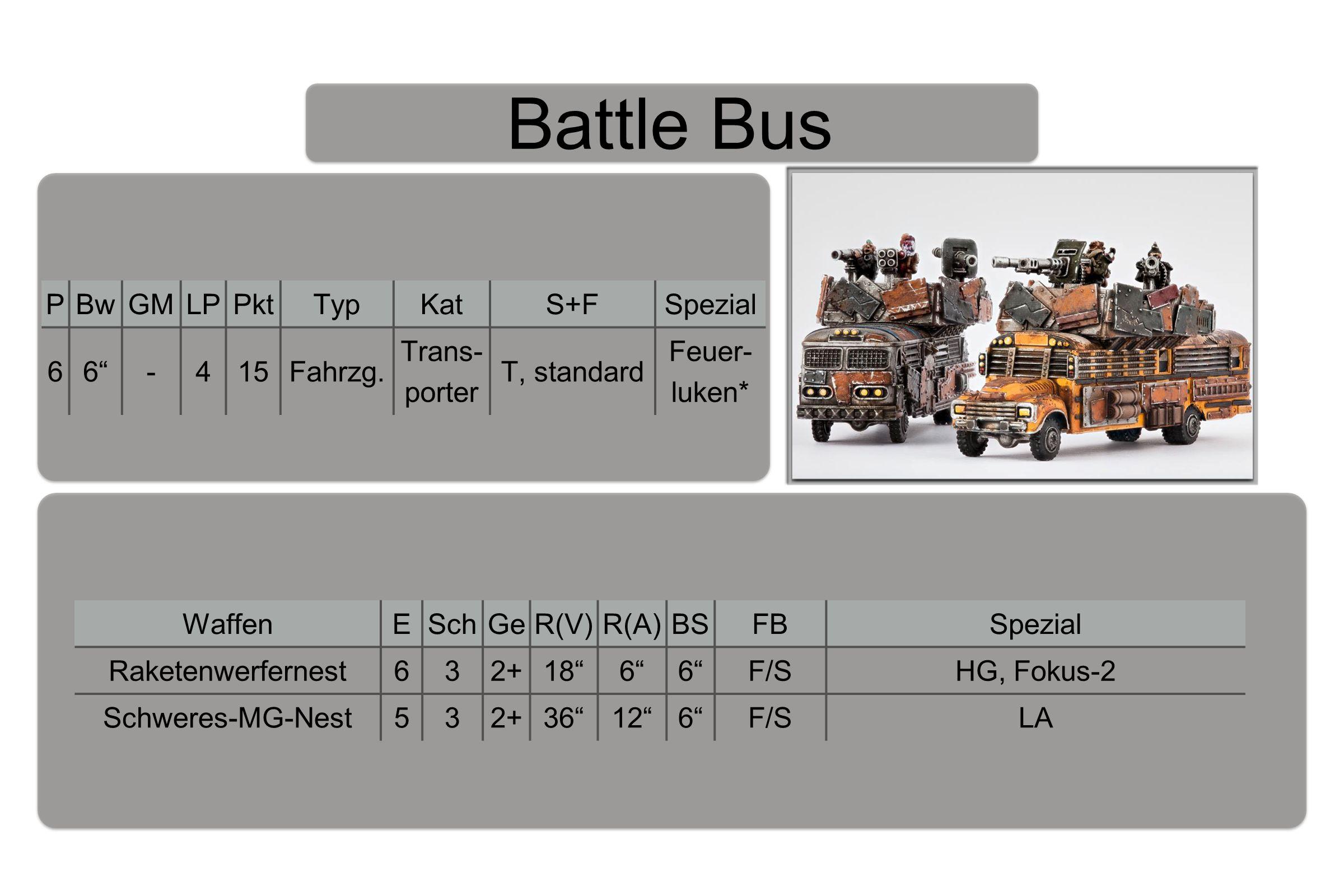 Battle Bus PBwGMLPPktTypKatS+FSpezial 66 -415Fahrzg.