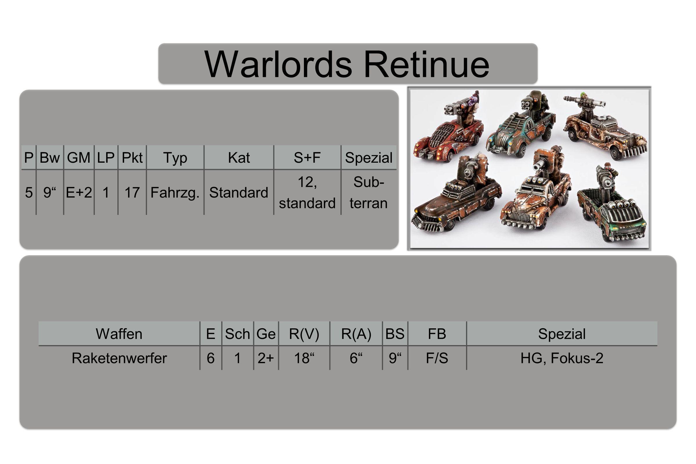 Warlords Retinue PBwGMLPPktTypKatS+FSpezial 59 E+2117Fahrzg.Standard 12, standard Sub- terran WaffenESchGeR(V)R(A)BSFBSpezial Raketenwerfer612+18 6 9 F/SHG, Fokus-2