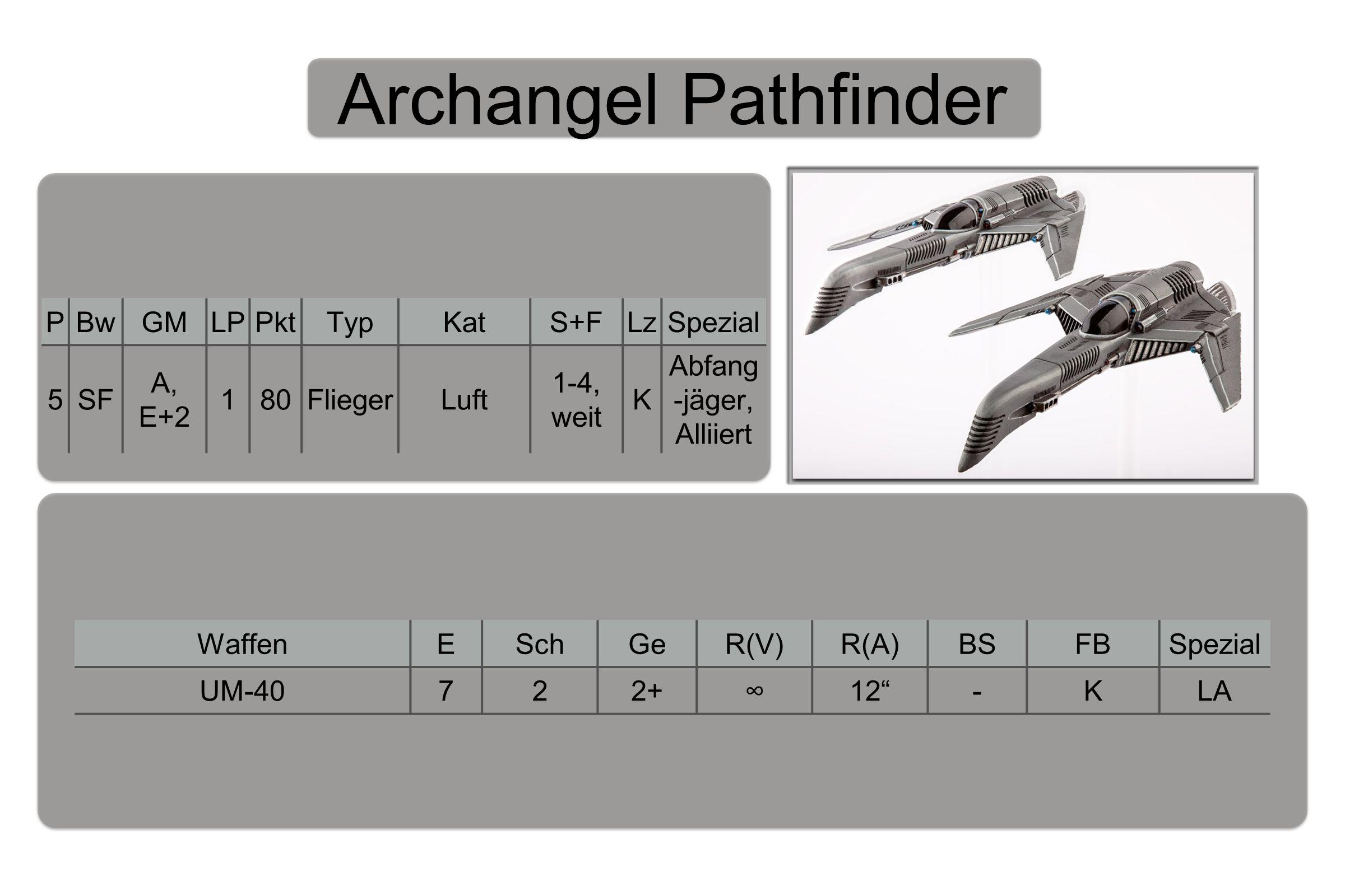 Archangel Pathfinder P BwGMLPPktTypKatS+FLzSpezial 5 SF A, E+2 180FliegerLuft 1-4, weit K Abfang -jäger, Alliiert WaffenESchGeR(V)R(A)BSFBSpezial UM-40722+∞12 -KLA