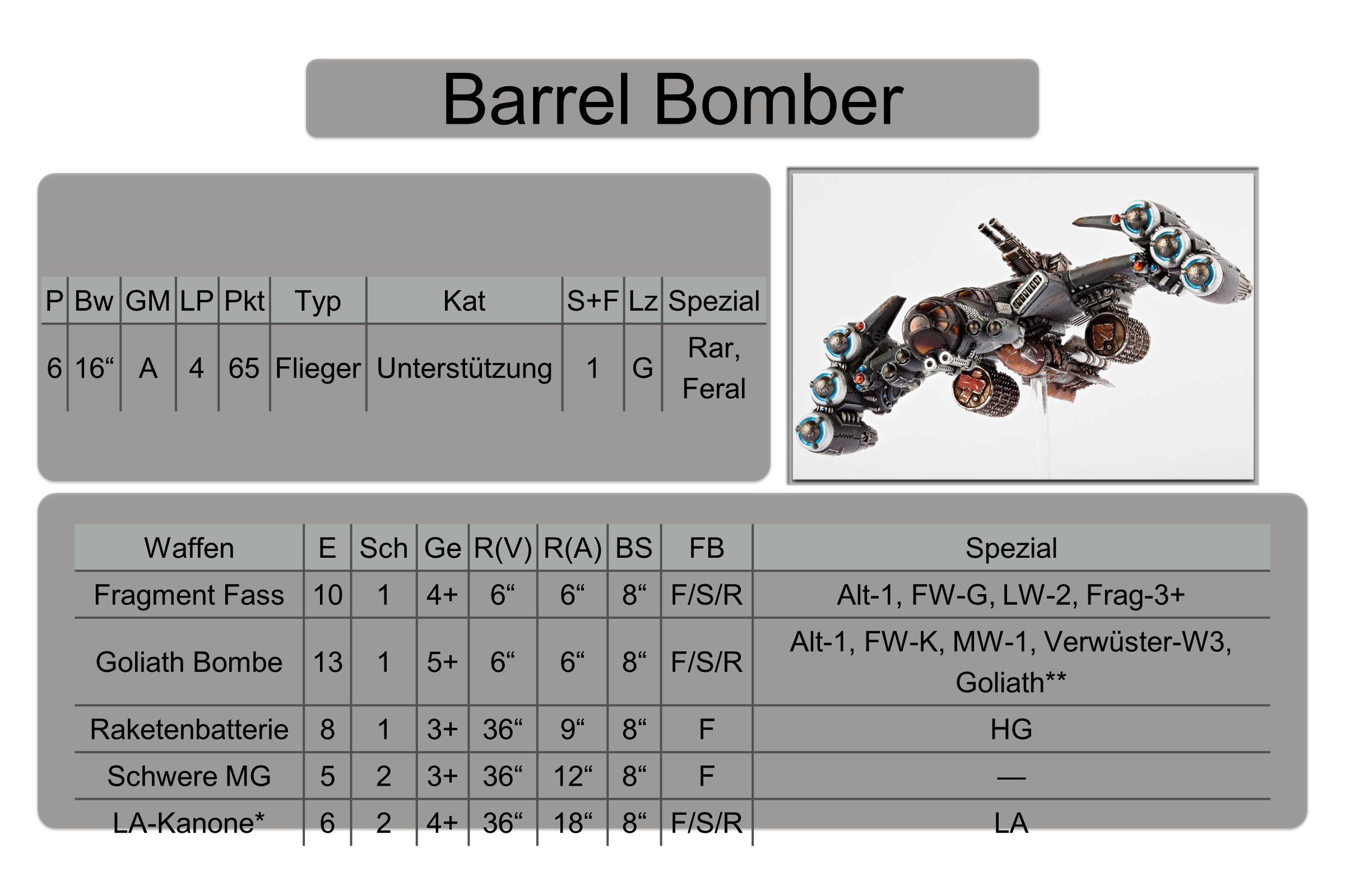 Barrel Bomber WaffenESchGeR(V)R(A)BSFBSpezial Fragment Fass1014+6 8 F/S/RAlt-1, FW-G, LW-2, Frag-3+ Goliath Bombe1315+6 8 F/S/R Alt-1, FW-K, MW-1, Verwüster-W3, Goliath** Raketenbatterie813+36 9 8 FHG Schwere MG523+36 12 8 F— LA-Kanone*624+36 18 8 F/S/RLA PBwGMLPPktTypKatS+FLzSpezial 616 A465FliegerUnterstützung1G Rar, Feral