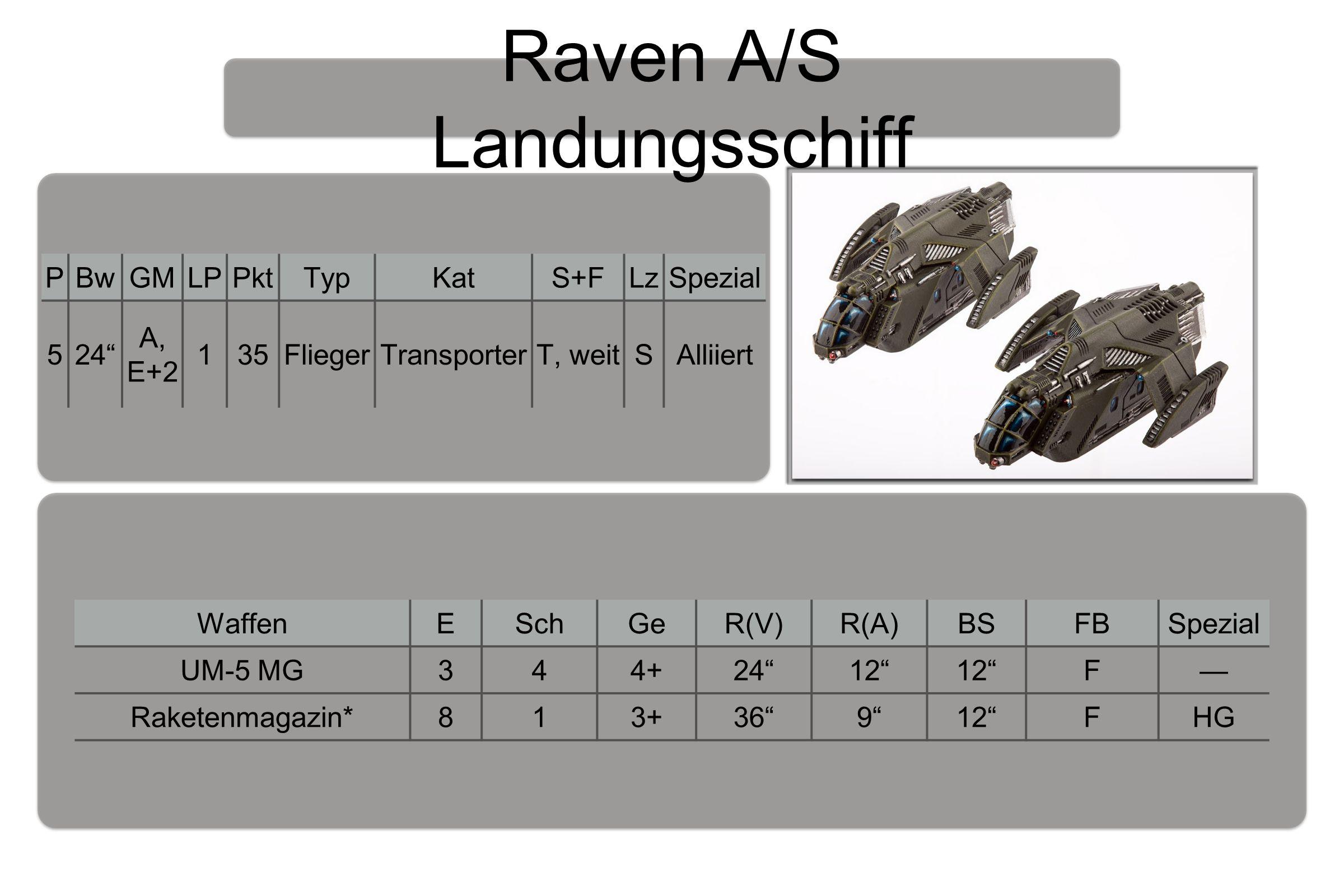 P BwGMLPPktTypKatS+FLzSpezial 5 24 A, E+2 135FliegerTransporterT, weitSAlliiert WaffenESchGeR(V)R(A)BSFBSpezial UM-5 MG344+24 12 F— Raketenmagazin*813+36 9 12 FHG Raven A/S Landungsschiff