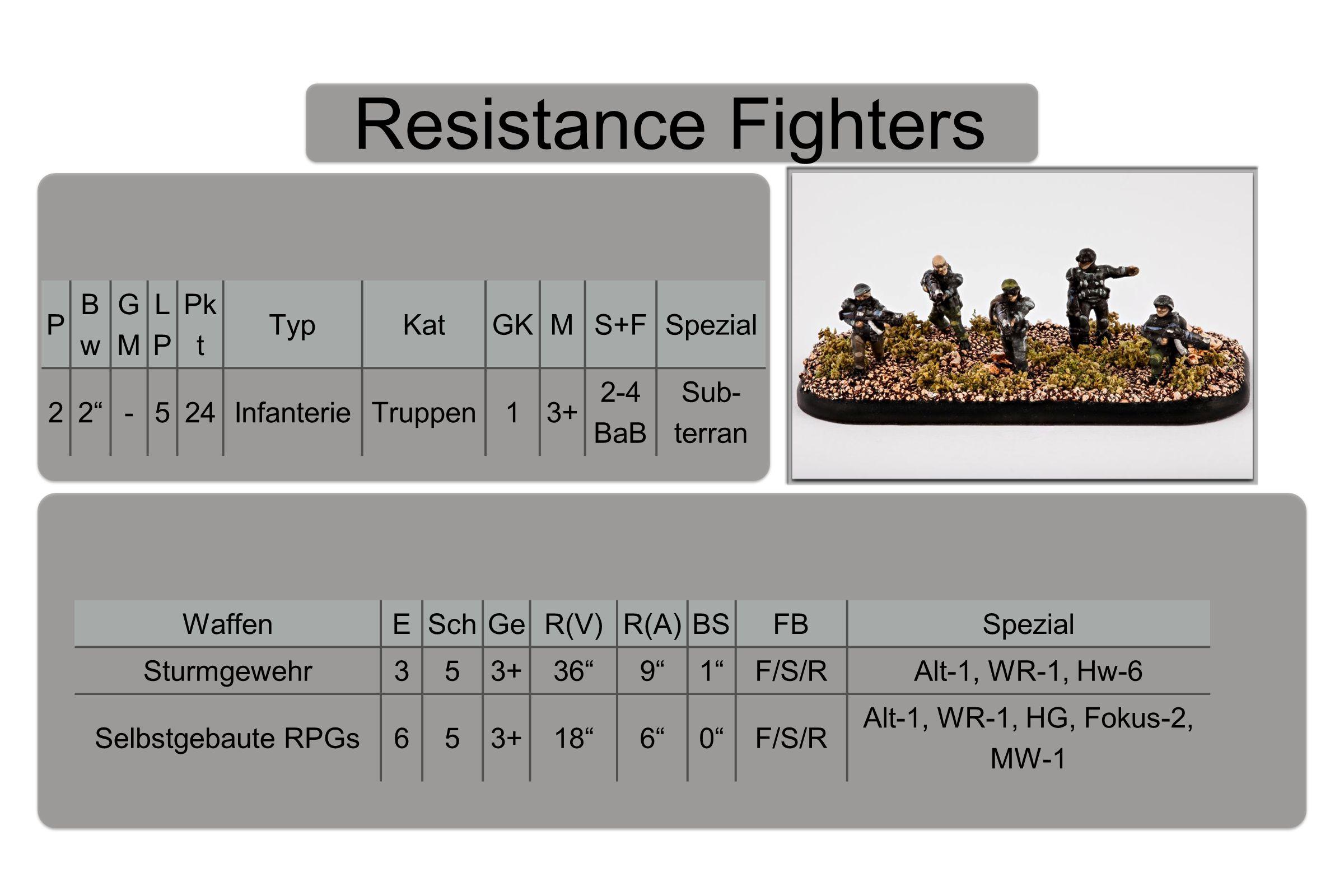 Resistance Fighters P BwBw GMGM LPLP Pk t TypKatGKMS+FSpezial 22 -524InfanterieTruppen13+ 2-4 BaB Sub- terran WaffenESchGeR(V)R(A)BSFBSpezial Sturmgewehr353+36 9 1 F/S/RAlt-1, WR-1, Hw-6 Selbstgebaute RPGs653+18 6 0 F/S/R Alt-1, WR-1, HG, Fokus-2, MW-1