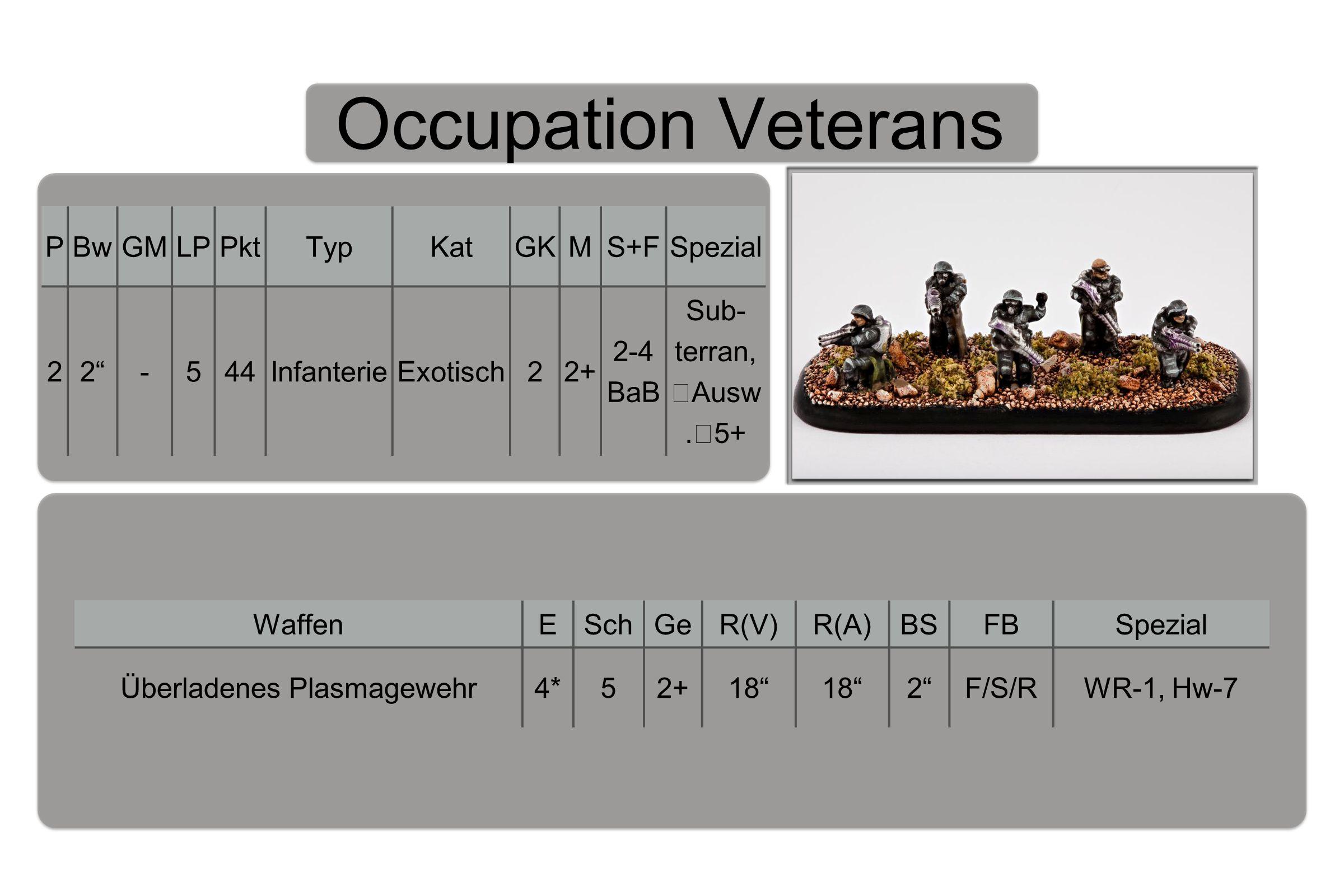 Occupation Veterans PBwGMLPPktTypKatGKMS+FSpezial 22 -544InfanterieExotisch22+ 2-4 BaB Sub- terran, Ausw.