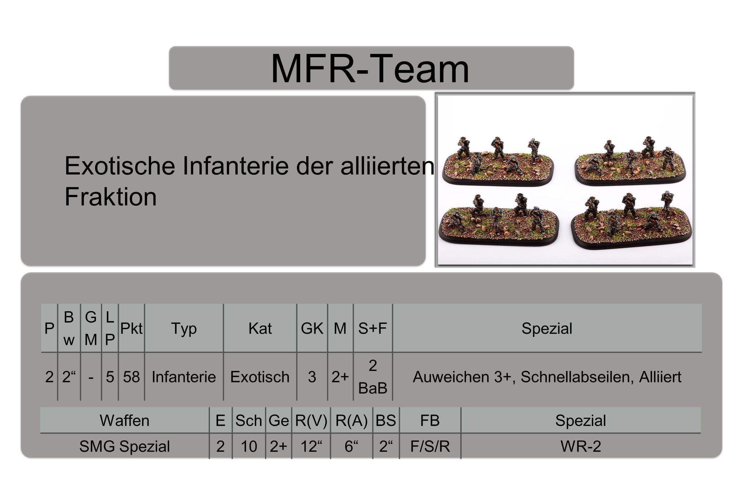 MFR-Team P BwBw GMGM LPLP PktTypKatGKMS+FSpezial 22 -558InfanterieExotisch32+ 2 BaB Auweichen 3+, Schnellabseilen, Alliiert WaffenESchGeR(V)R(A)BSFBSpezial SMG Spezial2102+12 6 2 F/S/RWR-2 Exotische Infanterie der alliierten Fraktion