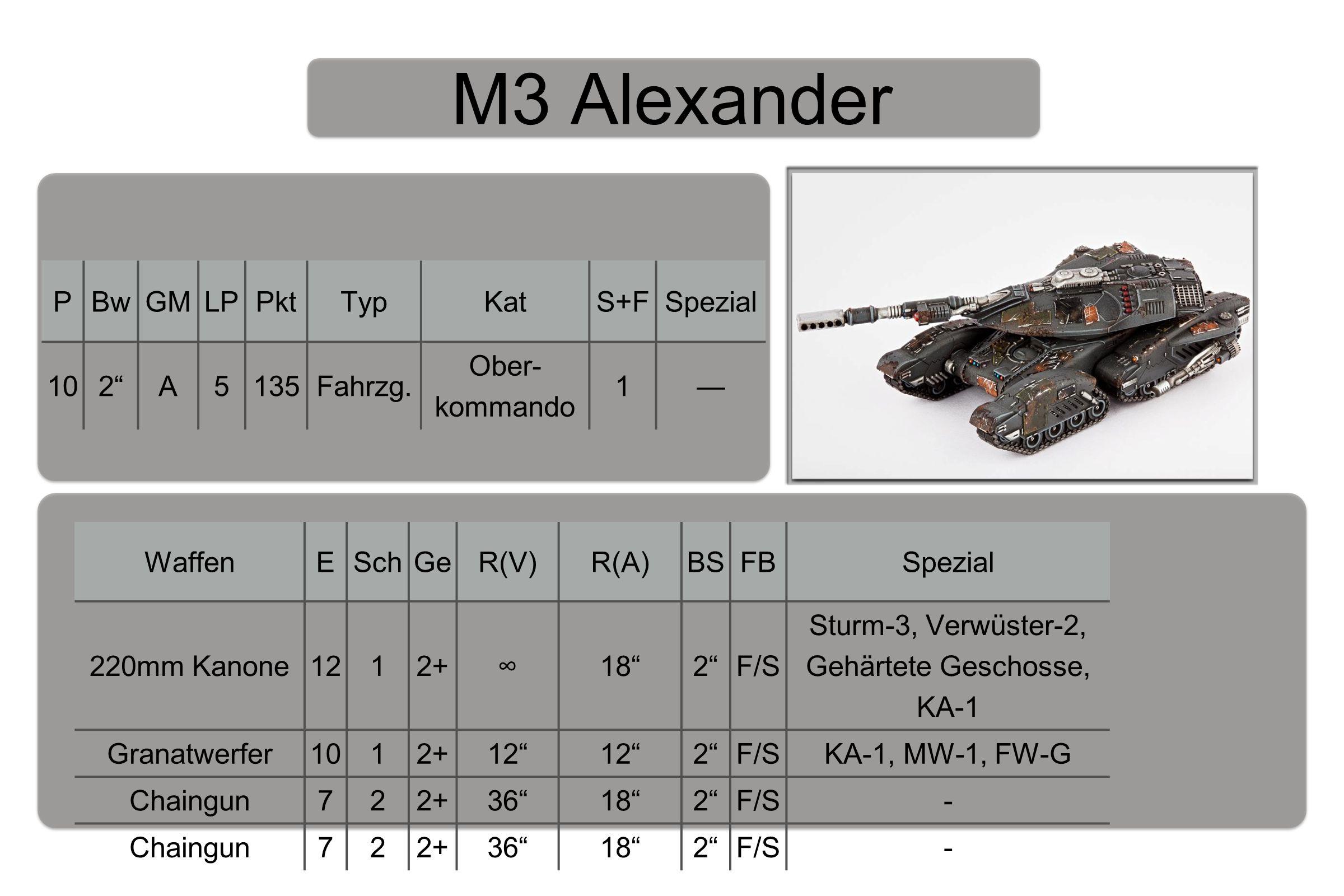 M3 Alexander PBwGMLPPktTypKatS+FSpezial 102 A5135Fahrzg.