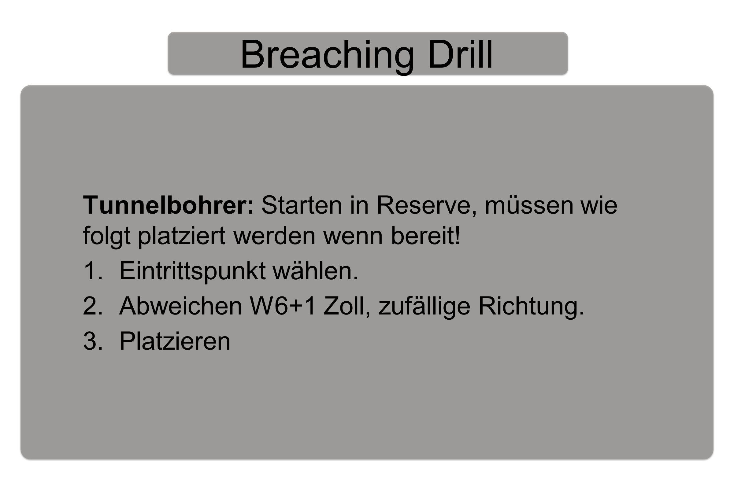 Breaching Drill Tunnelbohrer: Starten in Reserve, müssen wie folgt platziert werden wenn bereit.