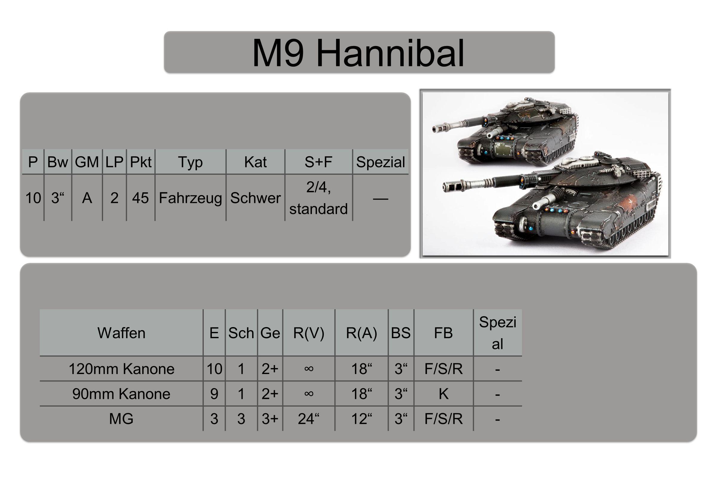 M9 Hannibal PBwGMLPPktTypKatS+FSpezial 103 A245FahrzeugSchwer 2/4, standard — WaffenESchGeR(V)R(A)BSFB Spezi al 120mm Kanone1012+∞18 3 F/S/R- 90mm Kanone912+∞18 3 K- MG333+24 12 3 F/S/R-