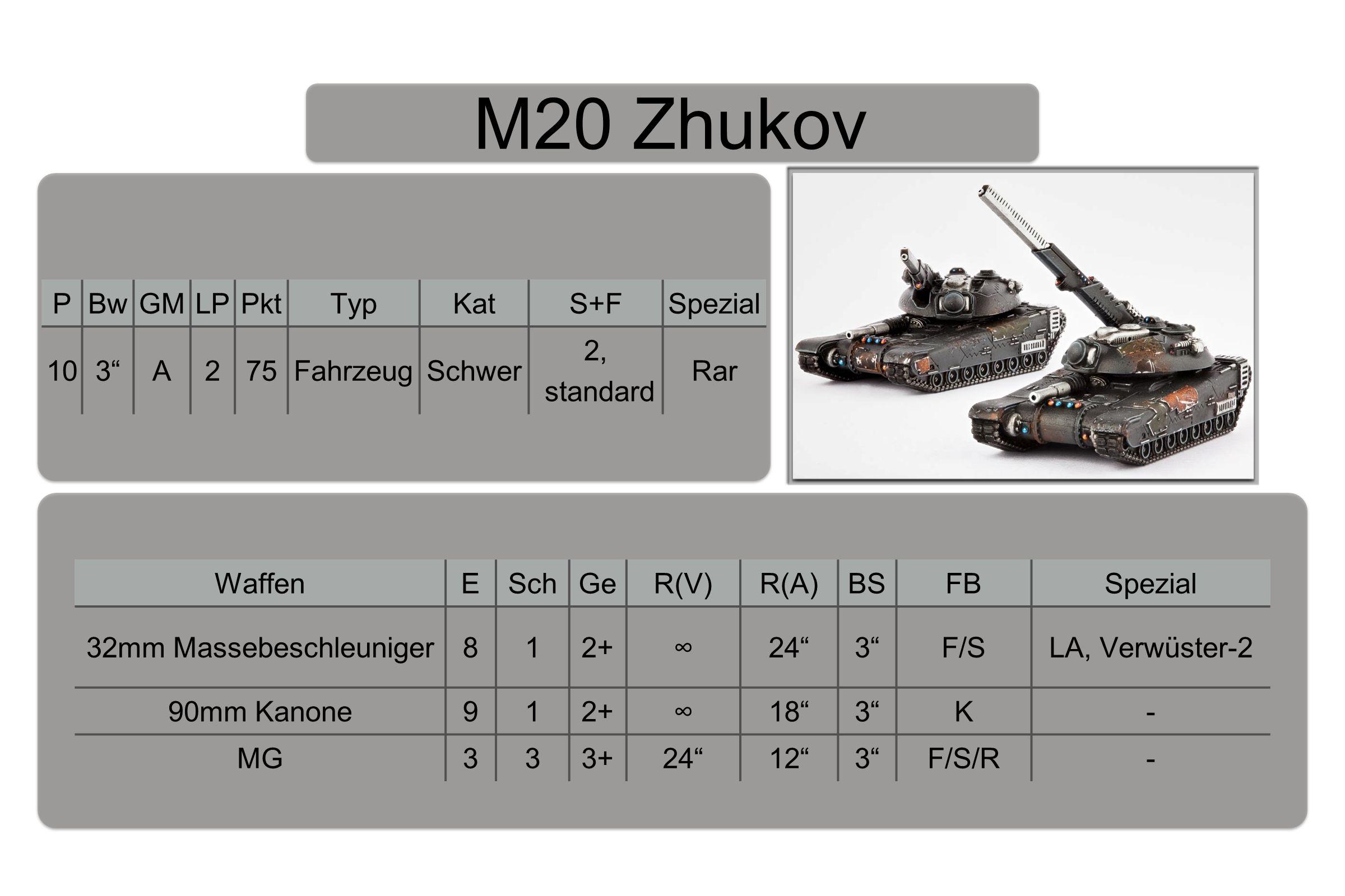 M20 Zhukov PBwGMLPPktTypKatS+FSpezial 103 A275FahrzeugSchwer 2, standard Rar WaffenESchGeR(V)R(A)BSFBSpezial 32mm Massebeschleuniger812+∞24 3 F/SLA, Verwüster-2 90mm Kanone912+∞18 3 K- MG333+24 12 3 F/S/R-