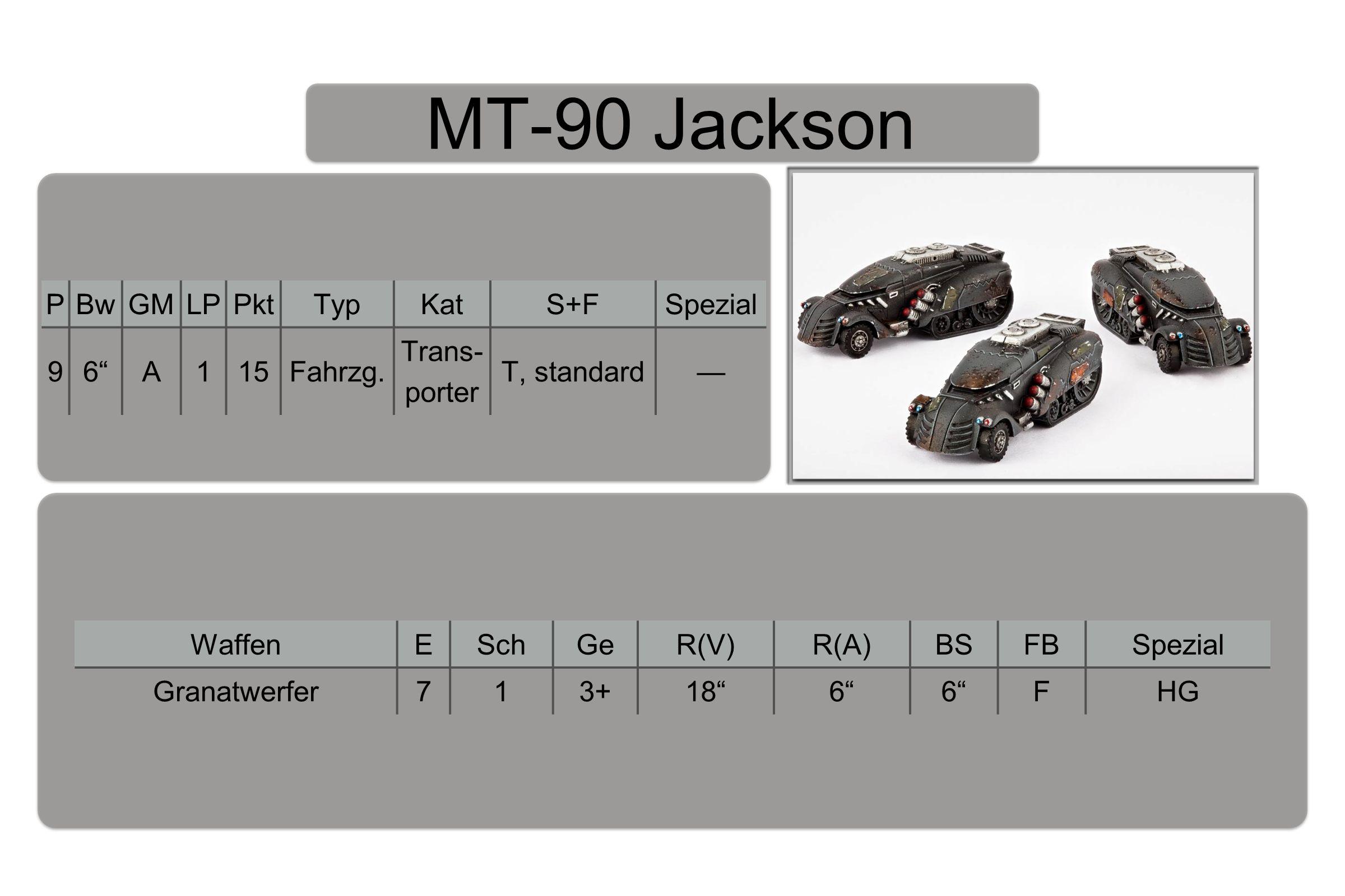 MT-90 Jackson PBwGMLPPktTypKatS+FSpezial 96 A115Fahrzg.