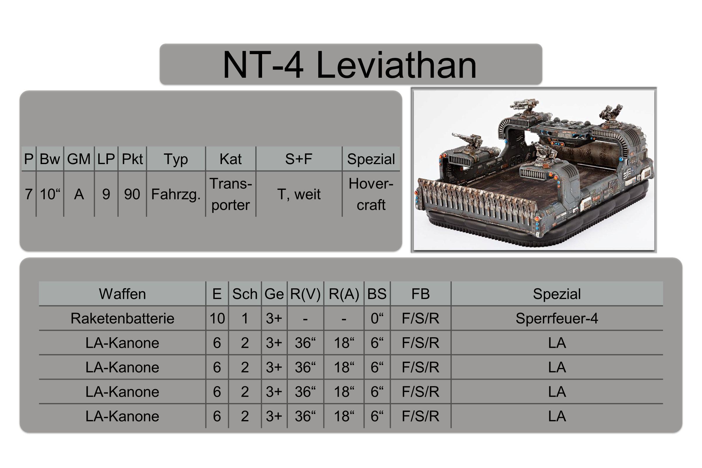 NT-4 Leviathan PBwGMLPPktTypKatS+FSpezial 710 A990Fahrzg.