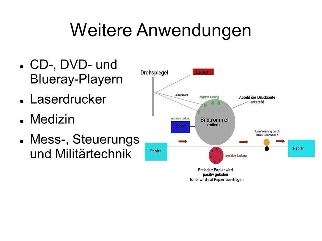 Weitere Anwendungen CD-, DVD- und Blueray-Playern Laserdrucker Medizin Mess-, Steuerungs und Militärtechnik