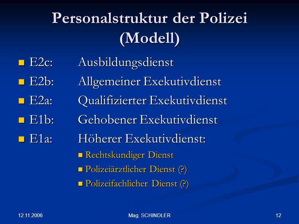 12.11.2006 12Mag. SCHINDLER Personalstruktur der Polizei (Modell) E2c: Ausbildungsdienst E2c: Ausbildungsdienst E2b: Allgemeiner Exekutivdienst E2b: A