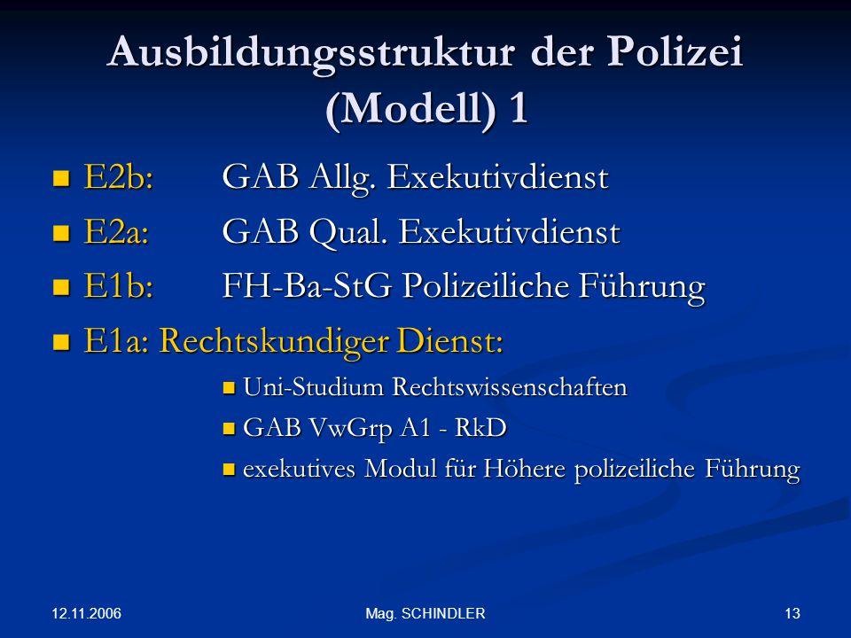 12.11.2006 13Mag. SCHINDLER Ausbildungsstruktur der Polizei (Modell) 1 E2b:GAB Allg. Exekutivdienst E2b:GAB Allg. Exekutivdienst E2a: GAB Qual. Exekut