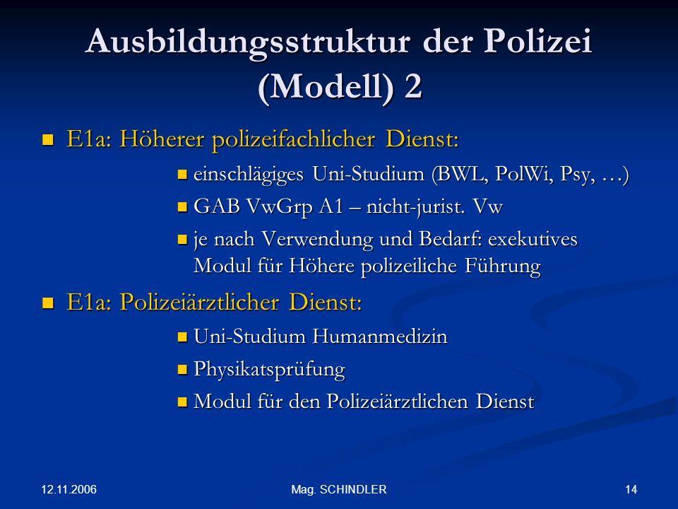 12.11.2006 14Mag. SCHINDLER Ausbildungsstruktur der Polizei (Modell) 2 E1a: Höherer polizeifachlicher Dienst: E1a: Höherer polizeifachlicher Dienst: e
