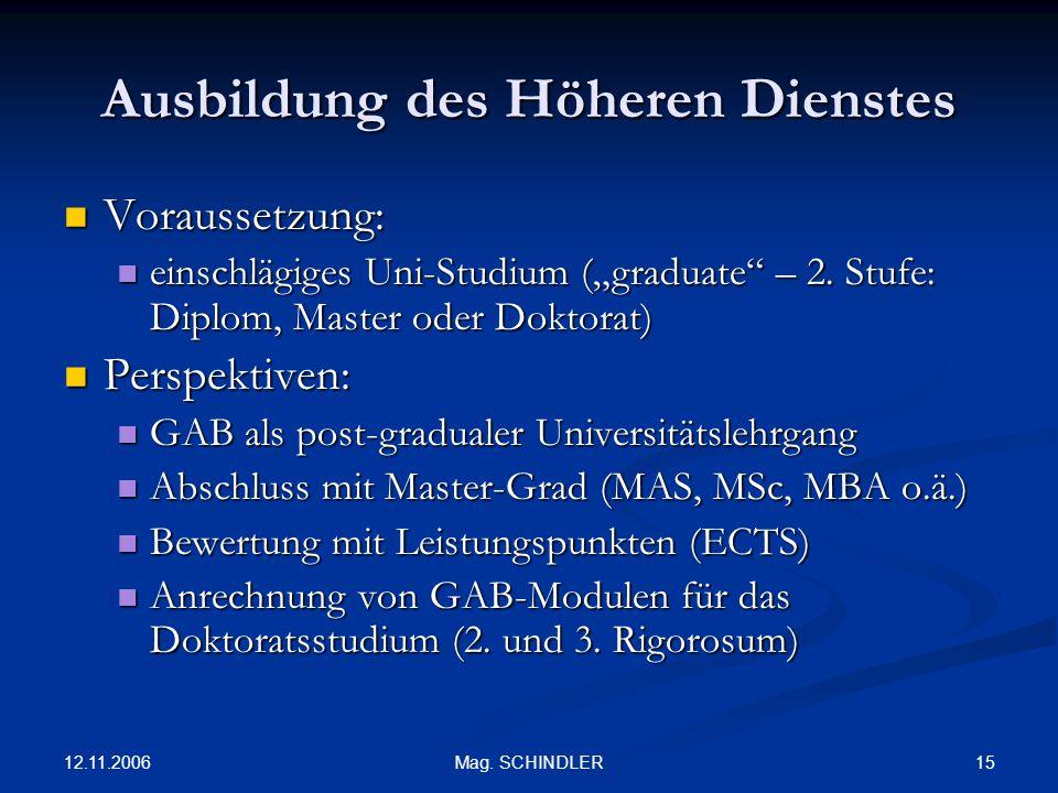 """12.11.2006 15Mag. SCHINDLER Ausbildung des Höheren Dienstes Voraussetzung: Voraussetzung: einschlägiges Uni-Studium (""""graduate"""" – 2. Stufe: Diplom, Ma"""