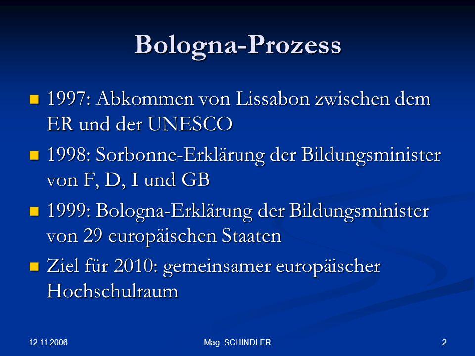 12.11.2006 2Mag. SCHINDLER Bologna-Prozess 1997: Abkommen von Lissabon zwischen dem ER und der UNESCO 1997: Abkommen von Lissabon zwischen dem ER und