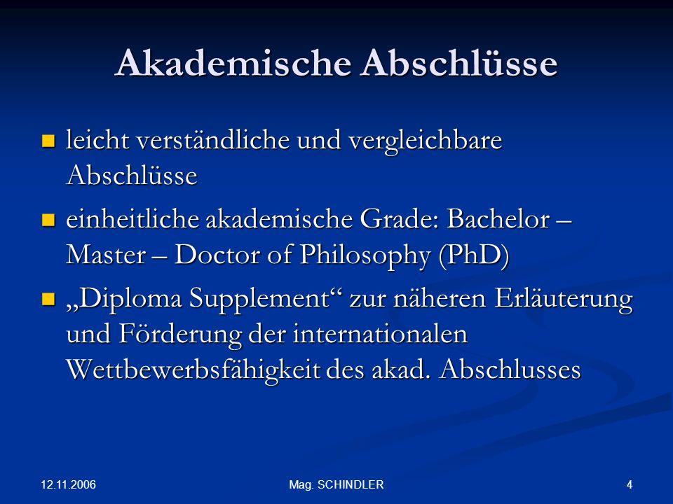 12.11.2006 5Mag.SCHINDLER Studiengliederung 2 Hauptzyklen: 2 Hauptzyklen: bis zum 1.