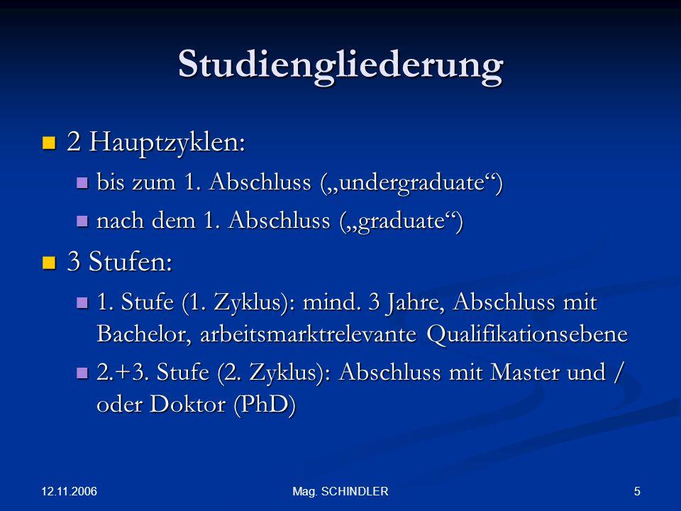 """12.11.2006 5Mag. SCHINDLER Studiengliederung 2 Hauptzyklen: 2 Hauptzyklen: bis zum 1. Abschluss (""""undergraduate"""") bis zum 1. Abschluss (""""undergraduate"""