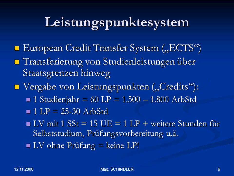 """12.11.2006 6Mag. SCHINDLER Leistungspunktesystem European Credit Transfer System (""""ECTS"""") European Credit Transfer System (""""ECTS"""") Transferierung von"""