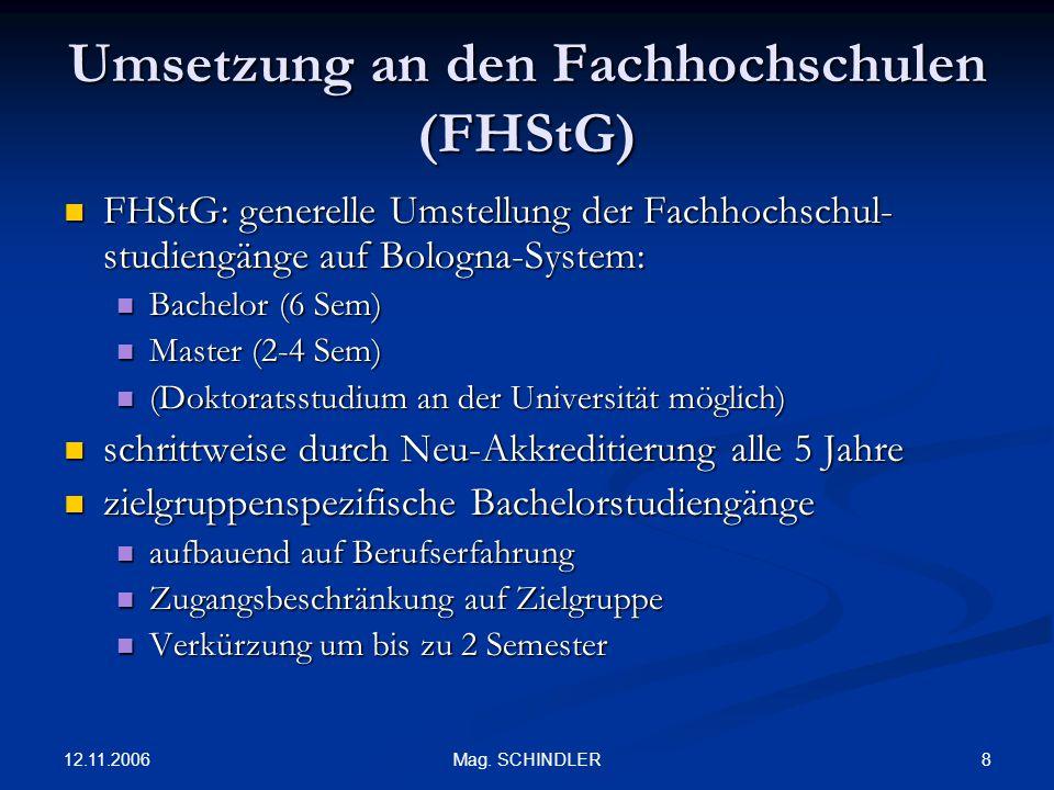 12.11.2006 8Mag. SCHINDLER Umsetzung an den Fachhochschulen (FHStG) FHStG: generelle Umstellung der Fachhochschul- studiengänge auf Bologna-System: FH