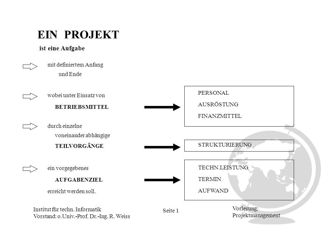 Institut für techn. Informatik Vorstand: o.Univ.-Prof. Dr.-Ing. R. Weiss Seite 1 Vorlesung: Projektmanagement EIN PROJEKT ist eine Aufgabe mit definie