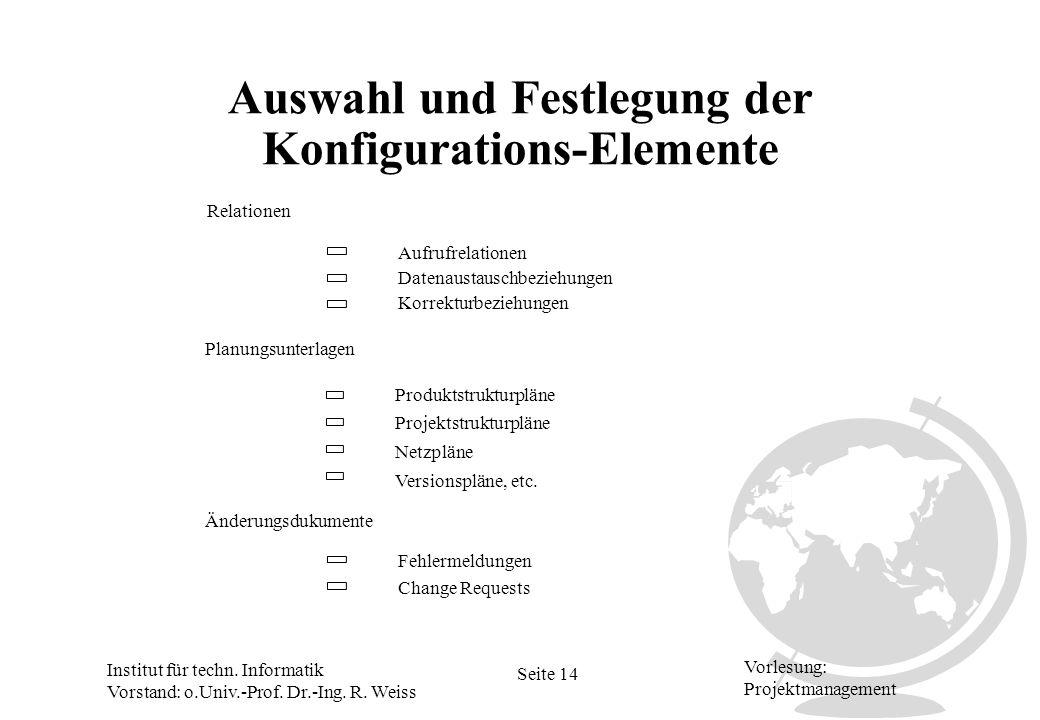 Institut für techn. Informatik Vorstand: o.Univ.-Prof. Dr.-Ing. R. Weiss Seite 14 Vorlesung: Projektmanagement Auswahl und Festlegung der Konfiguratio