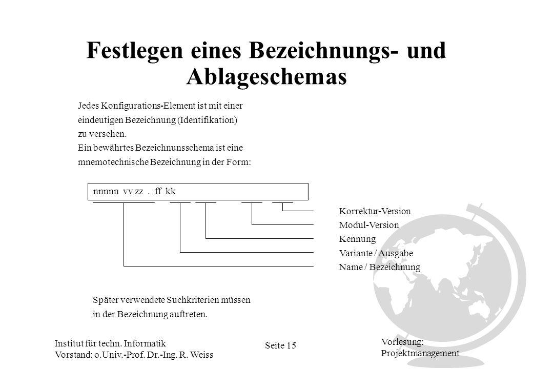 Institut für techn. Informatik Vorstand: o.Univ.-Prof. Dr.-Ing. R. Weiss Seite 15 Vorlesung: Projektmanagement Festlegen eines Bezeichnungs- und Ablag