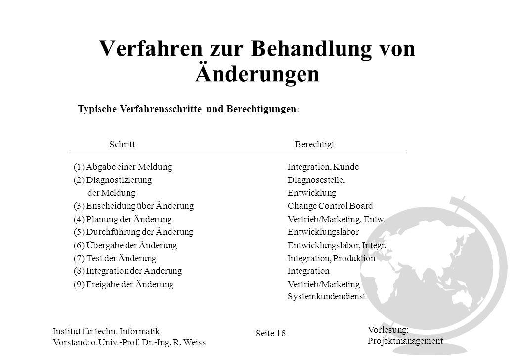 Institut für techn. Informatik Vorstand: o.Univ.-Prof. Dr.-Ing. R. Weiss Seite 18 Vorlesung: Projektmanagement Verfahren zur Behandlung von Änderungen