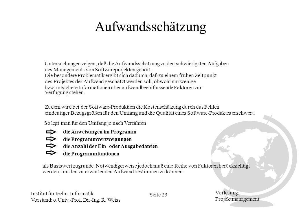 Institut für techn. Informatik Vorstand: o.Univ.-Prof. Dr.-Ing. R. Weiss Seite 23 Vorlesung: Projektmanagement Aufwandsschätzung Untersuchungen zeigen