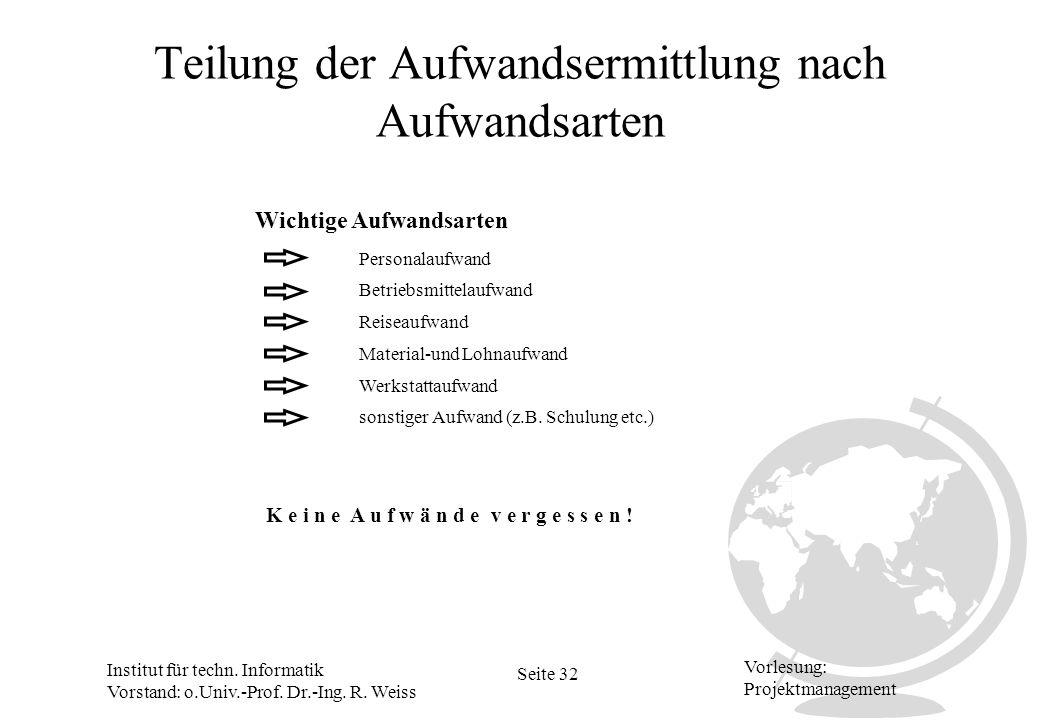 Institut für techn. Informatik Vorstand: o.Univ.-Prof. Dr.-Ing. R. Weiss Seite 32 Vorlesung: Projektmanagement Teilung der Aufwandsermittlung nach Auf