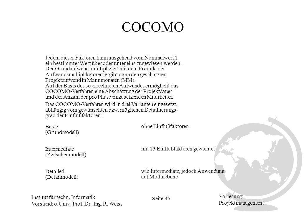Institut für techn. Informatik Vorstand: o.Univ.-Prof. Dr.-Ing. R. Weiss Seite 35 Vorlesung: Projektmanagement COCOMO Jedem dieser Faktoren kann ausge