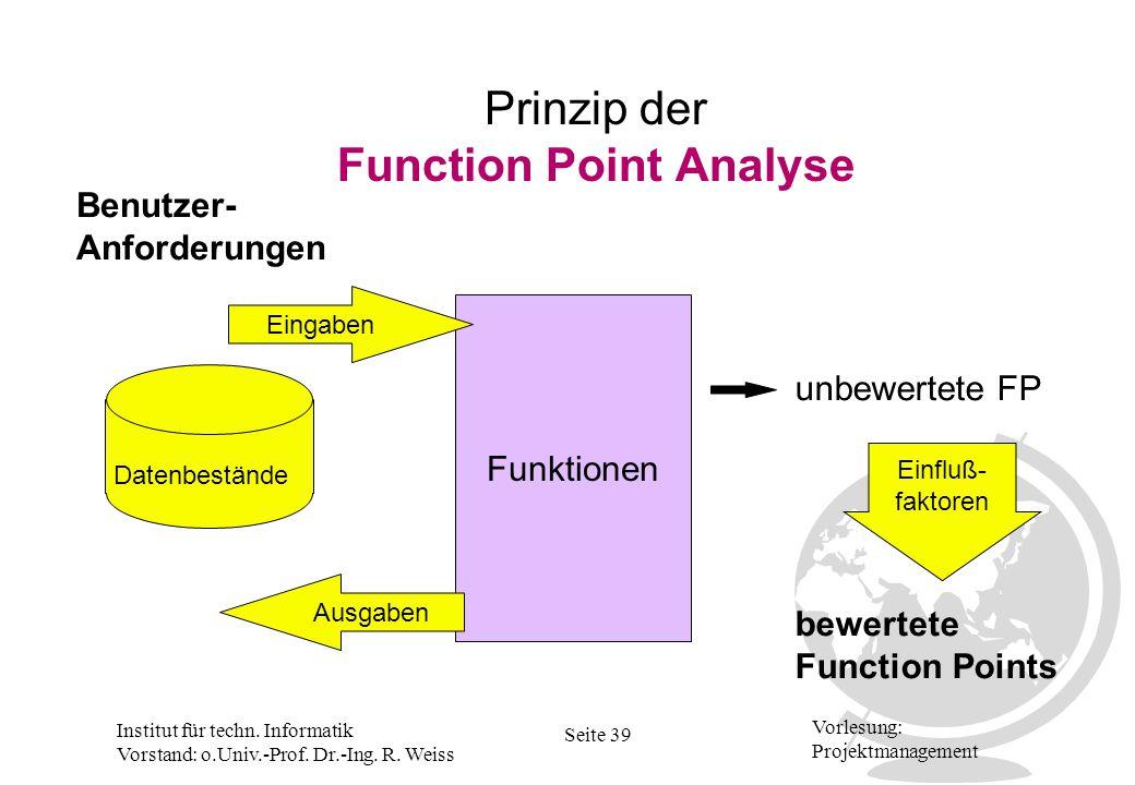 Institut für techn. Informatik Vorstand: o.Univ.-Prof. Dr.-Ing. R. Weiss Seite 39 Vorlesung: Projektmanagement Prinzip der Function Point Analyse Date