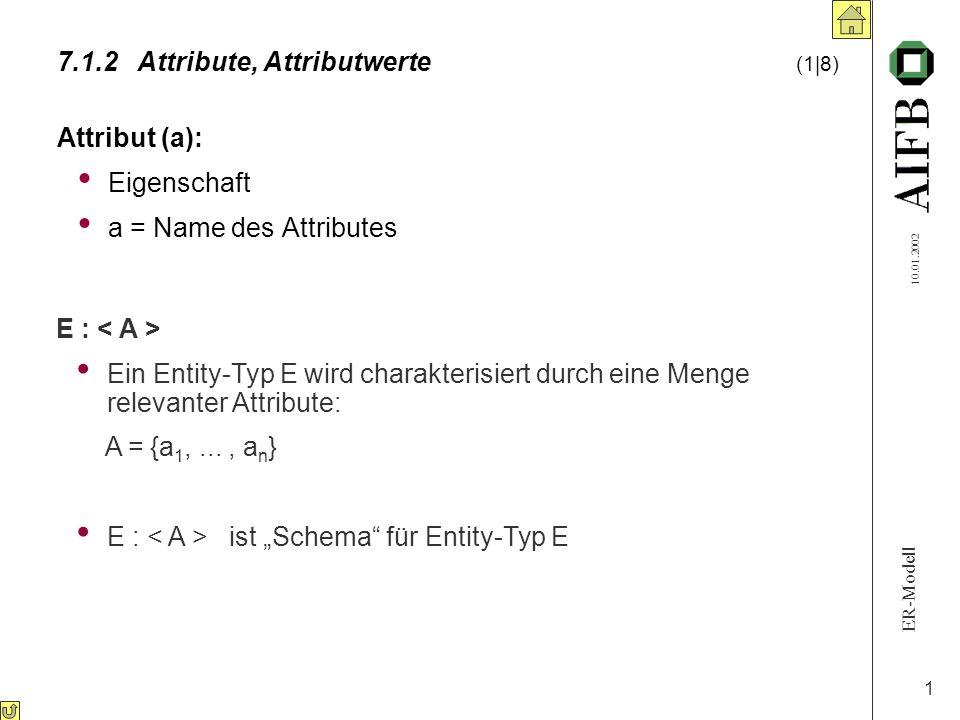 ER-Modell 10.01.2002 2 7.1.2Attribute, Attributwerte (2 8) Beispiele: Angestellte: Abteilung: Vereinfachung der Schreibweise durch Weglassen der Mengenklammern: z.B.: Angestellte: Student: