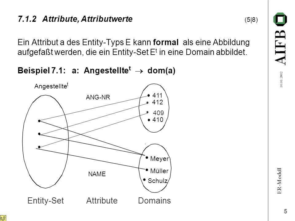 """ER-Modell 10.01.2002 6 Zu jedem Entity-Typ E gehört eine Menge A von Attributen: E :, zu jedem Entity e dieses Typs eine Menge von Attributwerten (Attributwertkombination) w bezüglich aller a  A: e : w, w  """"dom(A) und zu jedem Entity-Set E t eine Menge X von Attributwertkombinationen w : E t : X, X  dom(A); X = {w   e : w für ein e  E t } 7.1.2Attribute, Attributwerte (6 8)"""