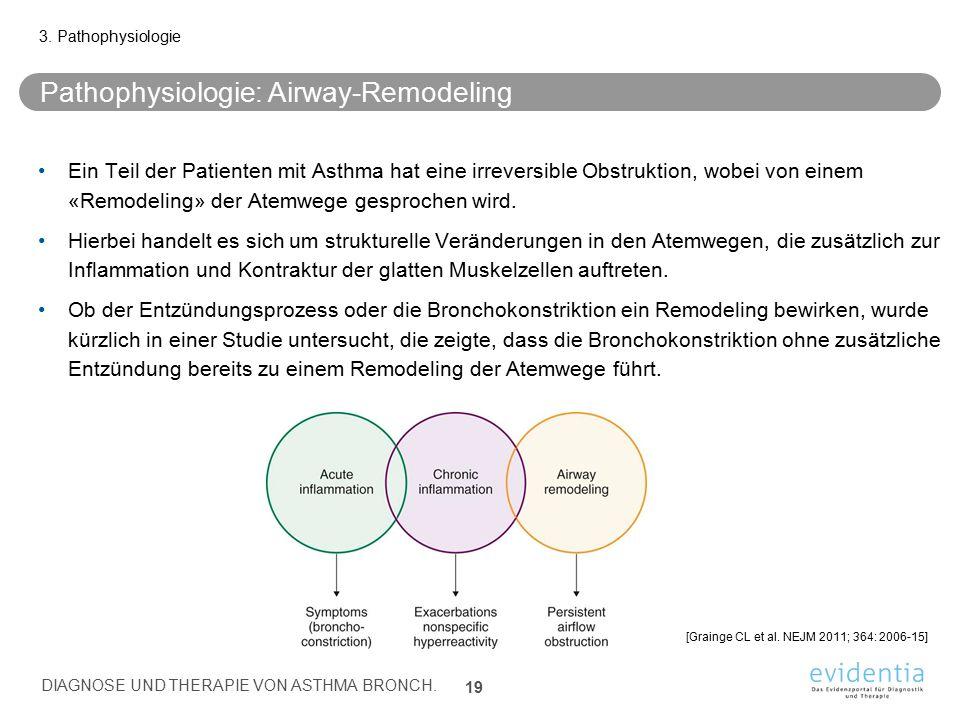 Pathophysiologie: Airway-Remodeling Ein Teil der Patienten mit Asthma hat eine irreversible Obstruktion, wobei von einem «Remodeling» der Atemwege ges