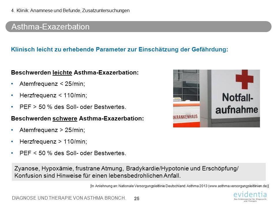 Asthma-Exazerbation Klinisch leicht zu erhebende Parameter zur Einschätzung der Gefährdung: Beschwerden leichte Asthma-Exazerbation: Atemfrequenz < 25