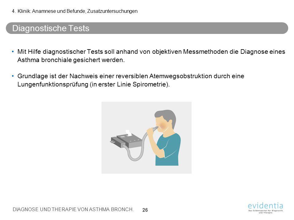 Diagnostische Tests Mit Hilfe diagnostischer Tests soll anhand von objektiven Messmethoden die Diagnose eines Asthma bronchiale gesichert werden. Grun