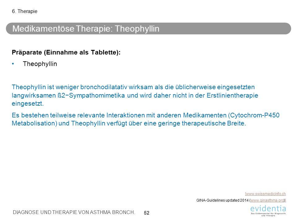 Medikamentöse Therapie: Theophyllin Präparate (Einnahme als Tablette): Theophyllin Theophyllin ist weniger bronchodilatativ wirksam als die üblicherwe