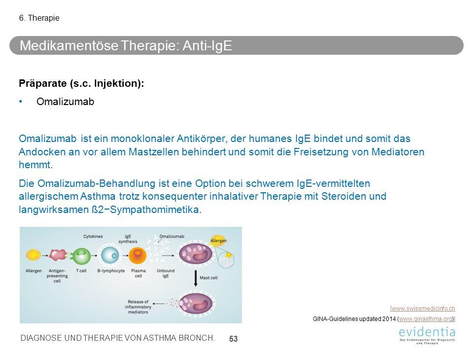 Medikamentöse Therapie: Anti-IgE Präparate (s.c. Injektion): Omalizumab Omalizumab ist ein monoklonaler Antikörper, der humanes IgE bindet und somit d
