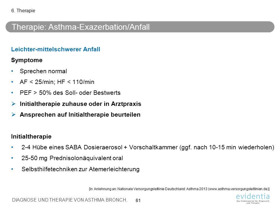 Therapie: Asthma-Exazerbation/Anfall Leichter-mittelschwerer Anfall Symptome Sprechen normal AF < 25/min; HF < 110/min PEF > 50% des Soll- oder Bestwe