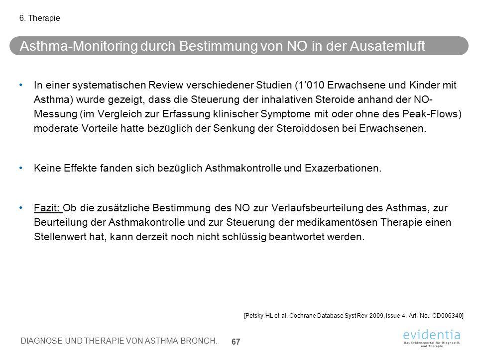 Asthma-Monitoring durch Bestimmung von NO in der Ausatemluft In einer systematischen Review verschiedener Studien (1'010 Erwachsene und Kinder mit Ast