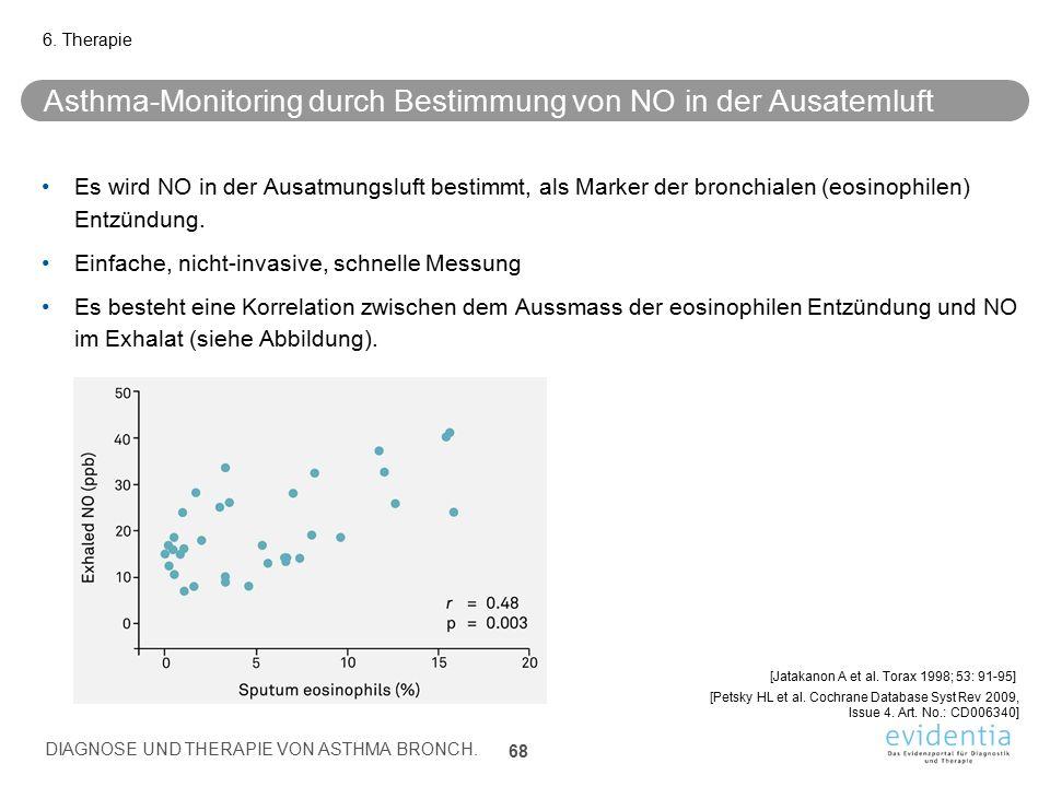 Asthma-Monitoring durch Bestimmung von NO in der Ausatemluft Es wird NO in der Ausatmungsluft bestimmt, als Marker der bronchialen (eosinophilen) Entz