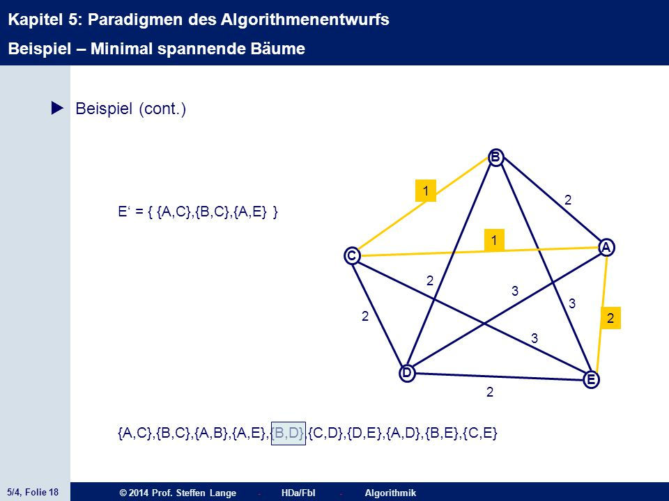 5/4, Folie 18 © 2014 Prof. Steffen Lange - HDa/FbI - Algorithmik Kapitel 5: Paradigmen des Algorithmenentwurfs C A D B E 1 2 2 2 2 1 3 3 2 3  Beispie
