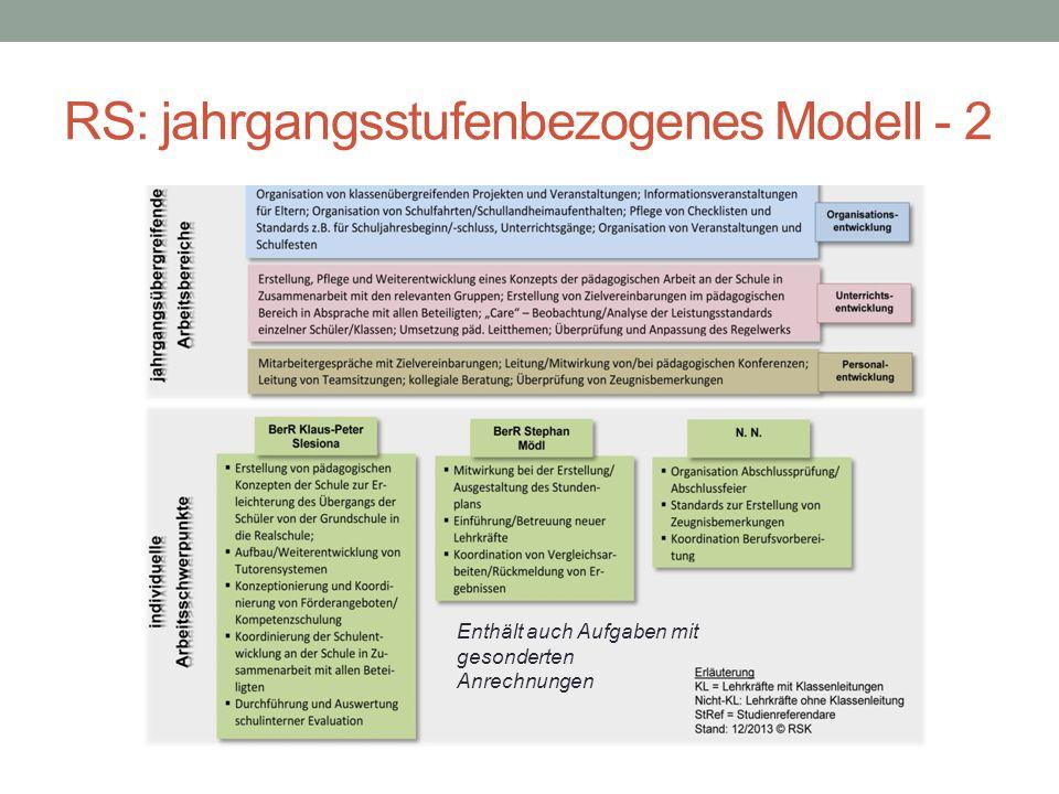 RS: jahrgangsstufenbezogenes Modell - 2 Enthält auch Aufgaben mit gesonderten Anrechnungen